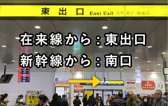 JR線「新大阪」駅